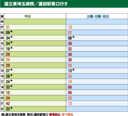城北小学校入口バス停時刻表:国立東埼玉病院/蓮田駅東口行き