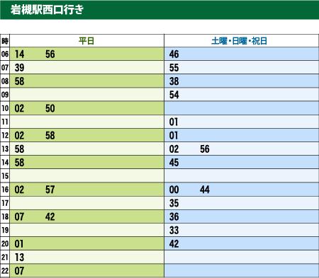 城北小学校入口バス停時刻表:岩槻駅西口行き